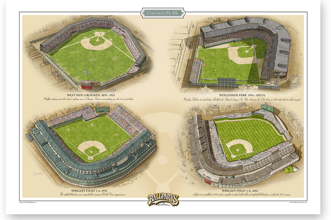 13x19 print featuring Weeghman Park, 2 versions of Wrigley Field and West Side Grounds