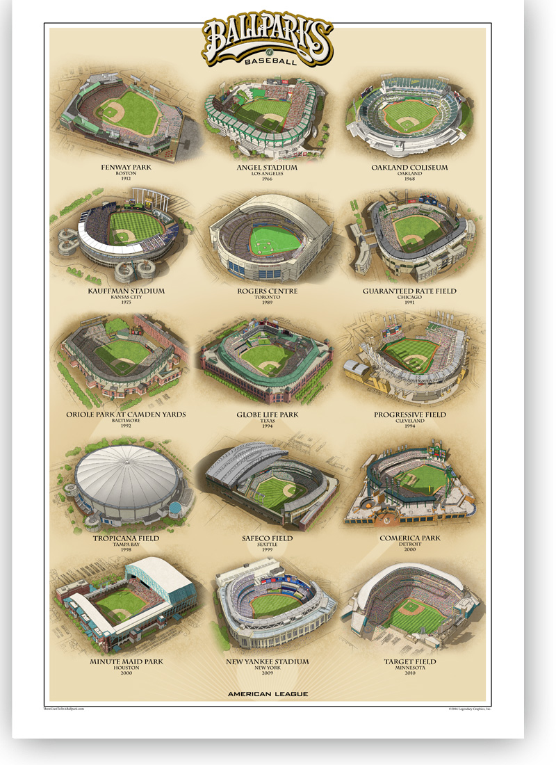All 15 current American League parks in one gorgeous ballpark print.