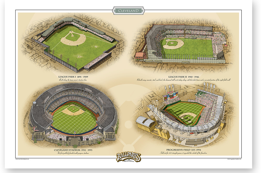 """19"""" x 13"""" archival print featuring the four main Cleveland ballparks"""